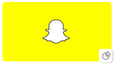 The Snapchat Business Case