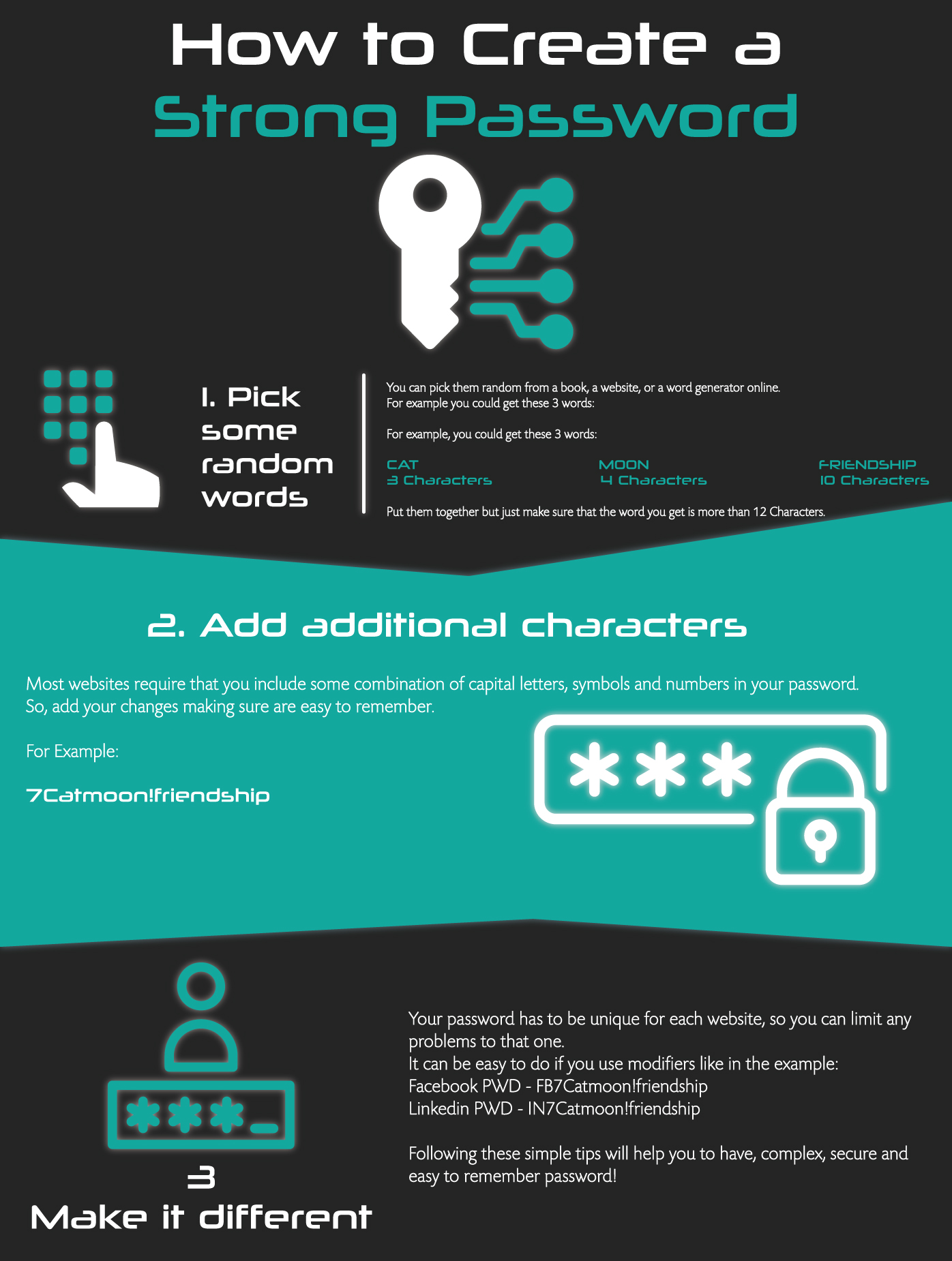 Secrets for a Strong Password