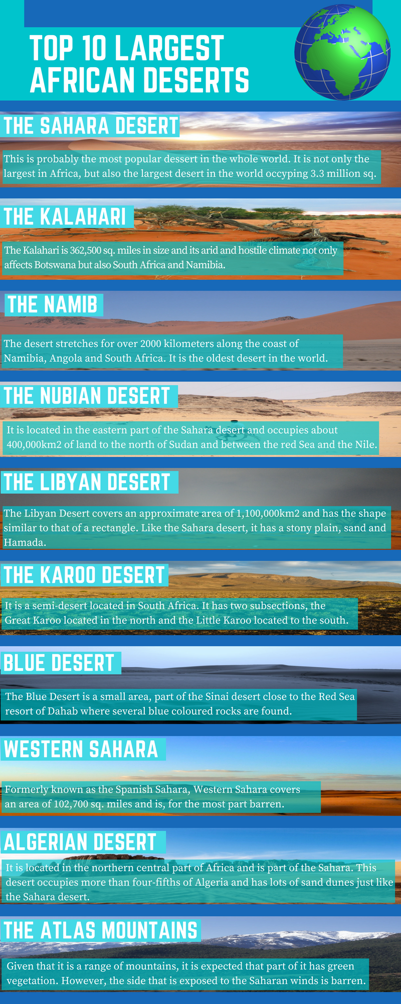 Top 10 largest deserts in Africa