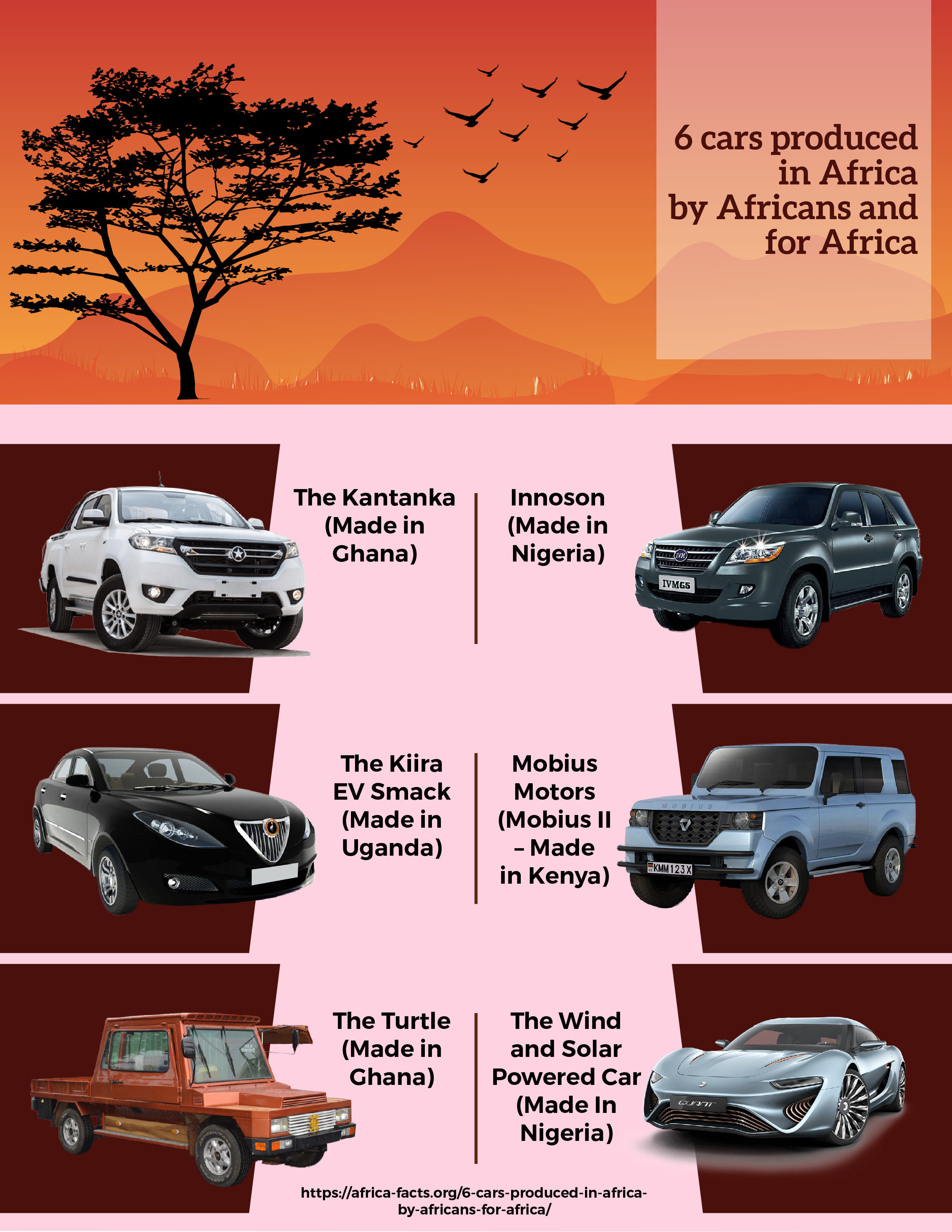 6 cars produced in Africa