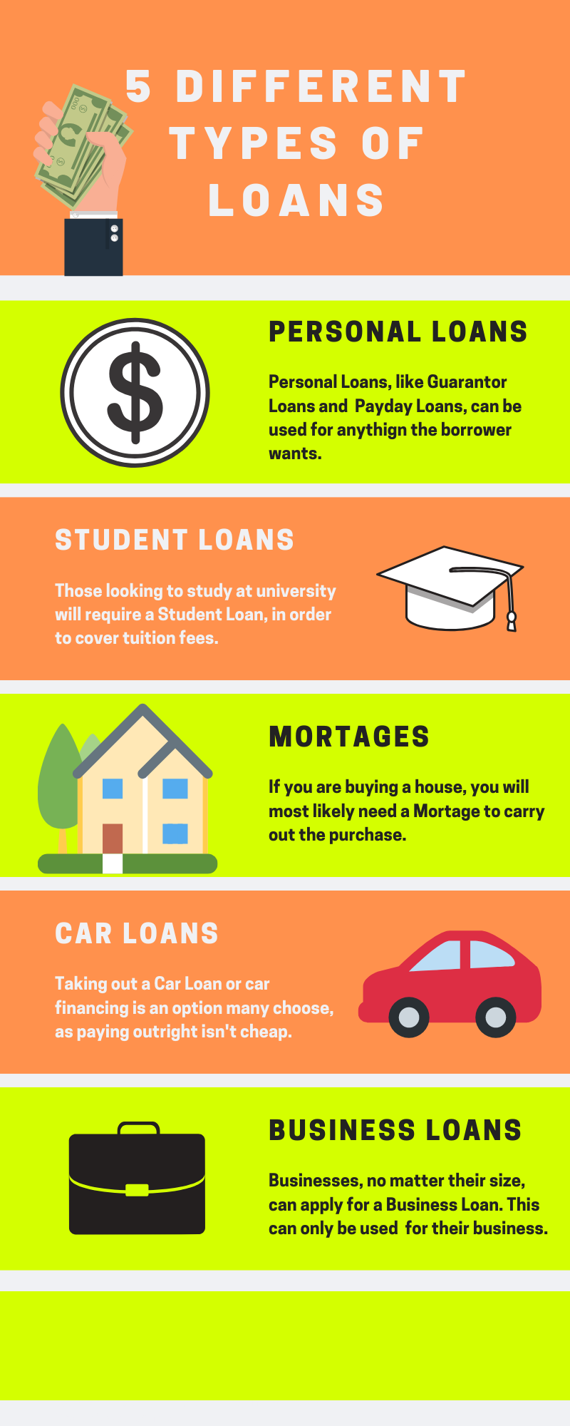 Read 5 Different Types Of Loans