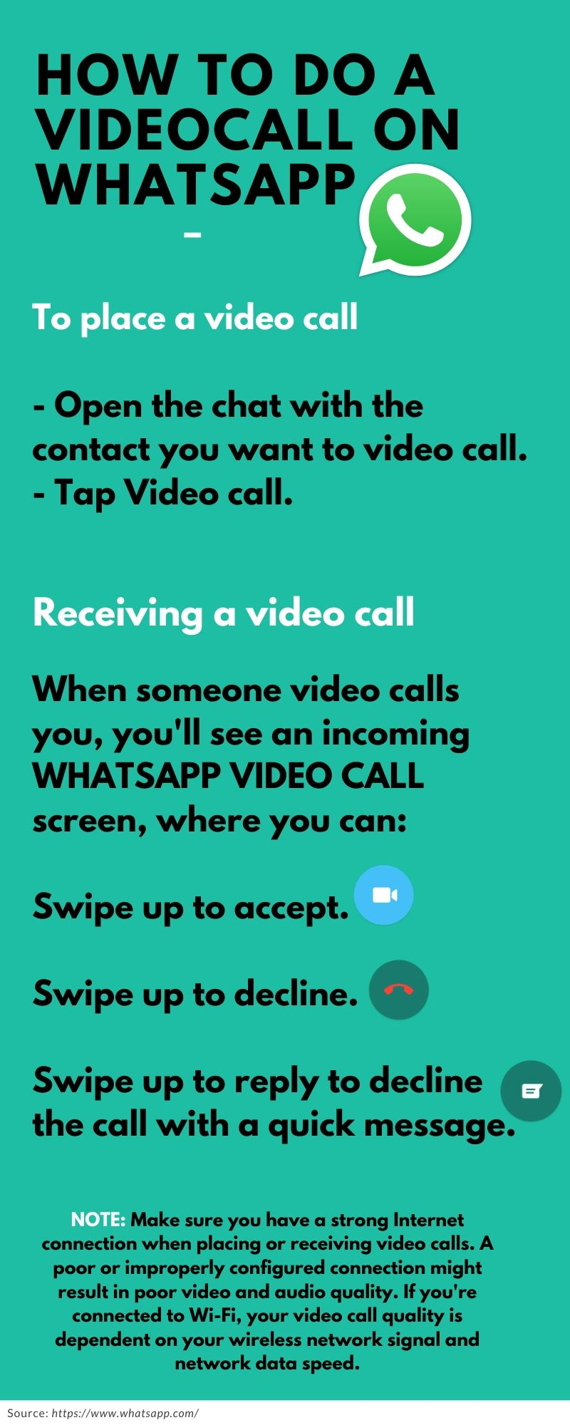 How to do a videocall on Whatsapp